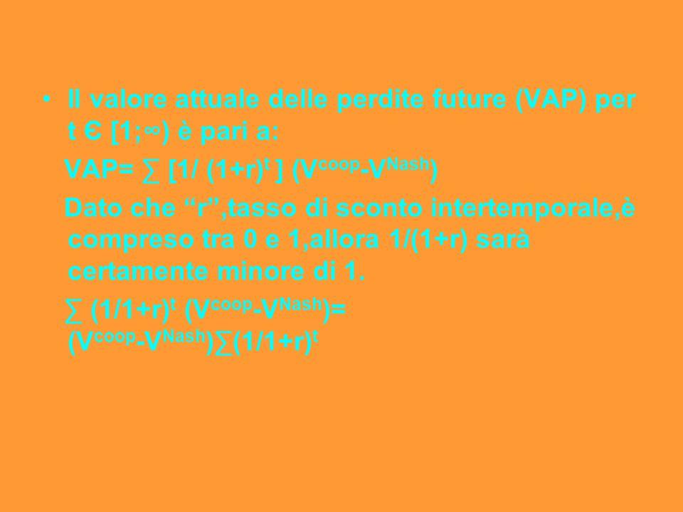 Il valore attuale delle perdite future (VAP) per t Є [1;∞) è pari a: